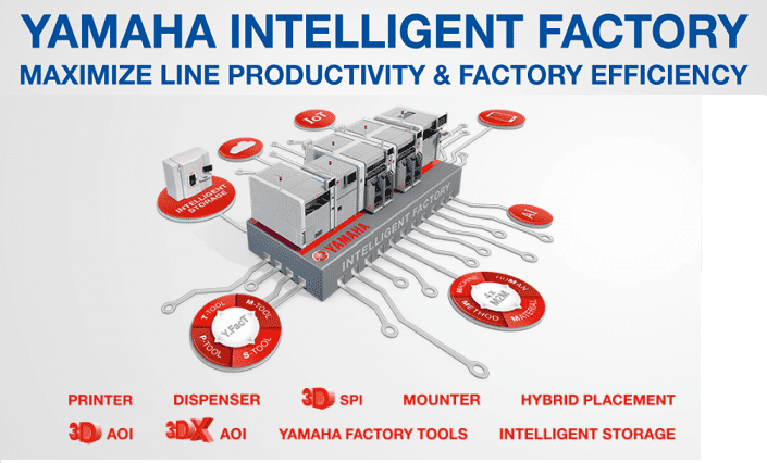 Yamaha Intelligent Factory